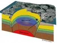 http://megayaproject.com/files/gimgs/th-138_Campi-Flegrei-Deep-Drilling-Project-The-figure-shows-the-Campi-Flegrei-caldera-right.jpg